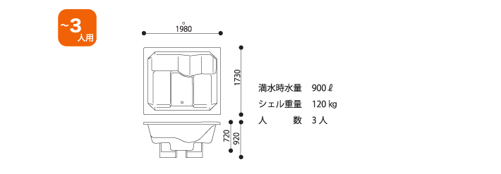 NR900