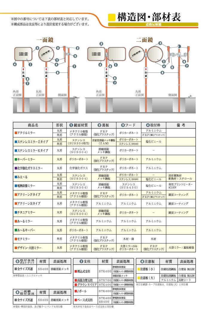 道路反射鏡 オプション&資料01